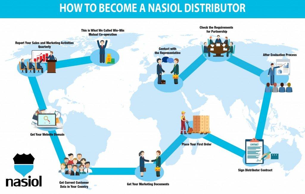 nasiol info chart