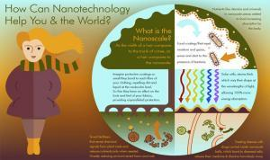 how nanotechnology